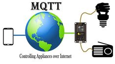 Controlling Home Appliances Using Node MCU Via MQTT