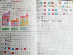 Pixel Art, Problem Solving, Periodic Table, Diagram, Bullet Journal, Coding, Maths, Cl, English