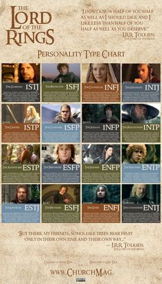 LOTR Lord of the Rings Personality Chart. INFJ