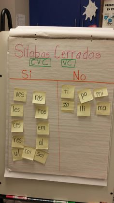 We used this chart to review silabas cerradas
