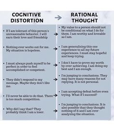 Turn distorted thinking into rational thinking Mental Health Counseling, Mental And Emotional Health, Mental Health Awareness, Cognitive Distortions, Cognitive Behavioral Therapy, Occupational Therapy, Cbt Therapy, Therapy Tools, Self Care Activities