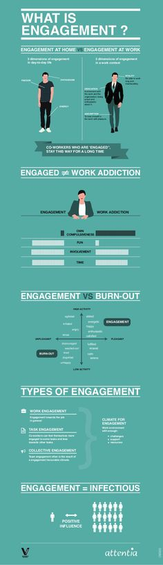 What is engagement?
