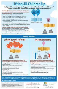 Schott NEPC infographic