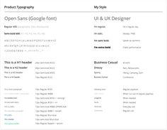 3-typography-style