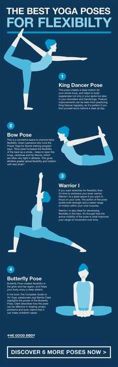 The latest yoga statistics show that improving flexibility is the most popular reason for starting yoga, and research does prove that it's one of the biggest benefits of regular practice.  Here are a number of poses that can help improve flexibility even more than the rest!  #YogaPoses #Yoga #Flexibility #fitness