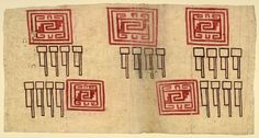 Huexotzinco Codex | The Public Domain Review