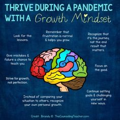 Coronavirus Parent Support Graphics by The Counseling Teacher Brandy Poetry Websites, Staff Motivation, Behavior Change, Self Care Activities, Motivational Speeches, Social Emotional Learning, Pep Talks, Coping Skills, Growth Mindset