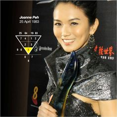 Joanne Peh, a popular Singaporean actress is born on 25Apr 1983. A root number 5, she has very strong characters with inborn leadership skills. She has the potential to excel in life, & helps her to attain many achievements esp. the later part of her life. She is well known locally & good charismatic communicator/presenter. Do you know your potential for success? Go to numerology.anselmang.com & find out. #numerology #numerologyreading #numerologyreports #success #joannepeh #actress