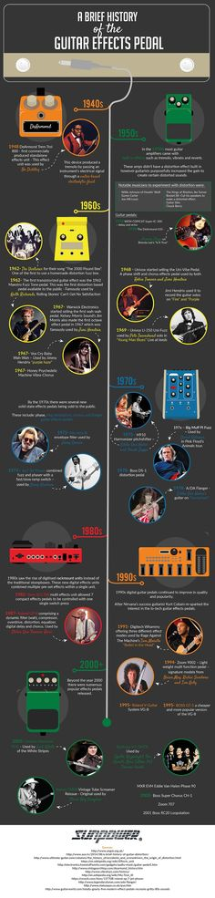 Infographic: Take a Look at the History of Guitar Effect Pedals | Music News @ Ultimate-Guitar.Com