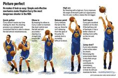 Stephen Curry - shooting form tips - sport - Basketball Basketball Shooting Drills, Nba Basketball Teams, Curry Basketball, Basketball Tricks, Basketball Practice, Basketball Workouts, Basketball Skills, Basketball Hoop, Basketball Season