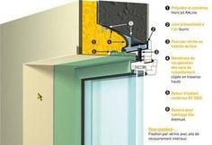 Isolation thermique par l'extérieur : les solutions menuiseries de K•Line