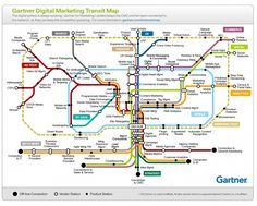Marketing digital: suivez le plan (de métro!) http://www.gartner.com/technology/research/digital-marketing/transit-map.jsp By Gartner William Ramarques Via Delphine Foviaux