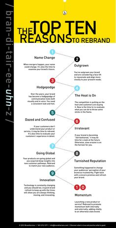 The Top Ten Reasons to #Rebrand