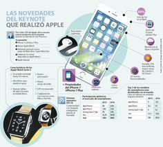Con el nuevo iPhone 7, Apple jubila el cable de los audífonos
