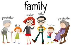 Illustration of Family members with three generations illustration vector art, clipart and stock vectors. English Activities For Kids, English Worksheets For Kids, Teaching Activities, Teaching Kids, Kids English, English Words, Learn English, My Family Worksheet, Animals Name In English