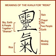 """Reiki is commonly written as 霊気 in shinjitai kanji.  It compounds the words rei (霊: """"spirit, miraculous, divine"""") and ki (気 """"gas, vital energy, breath of life, consciousness"""").[9] The ki (better known as Chinese qi or ch'i) in reiki is understood as meaning """"spiritual energy; vital energy; life force; energy of life""""."""