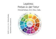Mit Dropbox freigegeben Illustration, Chart, Art Education Resources, Legends, Nature, Colors, Illustrations
