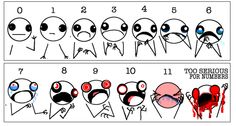 New Pain Scale from Hyperbole and a Half:    0:  Hi.  I am not experiencing any pain at all.  I don't know why I'm even here.    1:  I am completely unsure whether I am experiencing pain or itching or maybe I just have a bad taste in my mouth.    2:  I probably just need a Band Aid.    3:  This is distressing.  I don't want this to be happening to me at all.    4:  My pain is not fucking around.    5:  Why is this happening to me??    6:  Ow.  Okay, my pain is super legit now.    7:  I see…