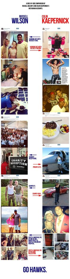 Comparison of two NFL QBs' Instagram Accounts shows How startlingly Different Their Priorities Are