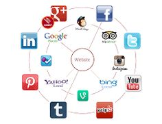 Why don't you create the right #buzz online with Social Media Marketing? #SocialMediaMarketing is for real; and you really need a social buzz. Please call us @ 1-800-362-7251 or visit www.EveryITSolution.com.