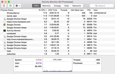 Fan You might think your MacBook is overheating if it sounds like a…