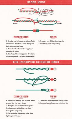 Infographic: How To Tie Knots For Camping, Fishing, Sailing, Hiking, Outdoors, Survival and More