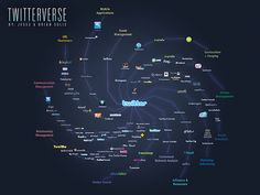 Preview: The Twitterverse v0.9 by @BrianSolis & @Jess3 by b_d_solis, via Flickr