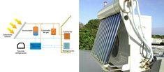 La refrigeración solar es una alternativa para solucionar la demanda energética en verano, cuando el uso excesivo de aires acondicionados hacen colapsar las redes eléctricas.