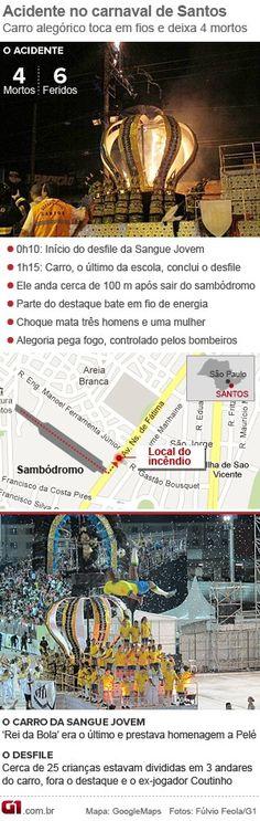 Carro alegórico toca fio elétrico, pega fogo e deixa 4 mortos em Santos | Acidente foi na saída do sambódromo; desfiles foram suspensos. Carro era o último da escola a desfilar e fazia homenagem a Pelé. http://mmanchete.blogspot.com.br/2013/02/carro-alegorico-toca-fio-eletrico-pega.html#.URpoFKX7Ipc