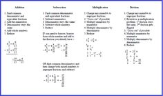 Multiplying Mixed Numbers by Middle School Math Moments