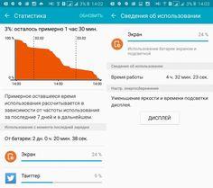 cool tech El Samsung Galaxy S7 dura dos días con una sola carga
