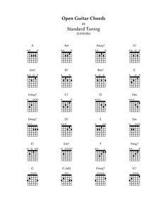 guitar chords chart simple...