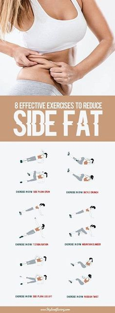 8 Effective Exercises To Reduce Side Fat of Waist | Styles Of Living