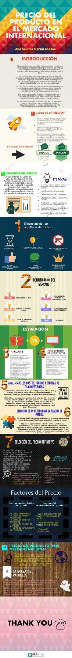 PRECIO DEL PRODUCTO EN MERCADO INTERNACIONAL   @Piktochart Infographic by: Ana Cristina García Chacón