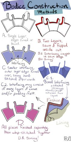 Sewing Men Clothes Bodice Construction Methods (Men use the same construction methods. Diy Clothing, Sewing Clothes, Clothing Patterns, Sewing Patterns, Men Clothes, Sewing Men, Shirt Patterns, Embroidery Patterns, Dress Patterns