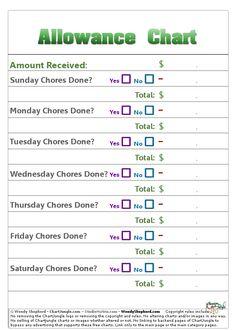 allowance breakdown