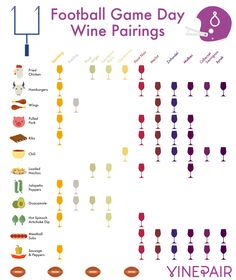Football Game Day Wine Pairings Chart [INFOGRAPHIC]