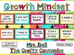 Mindset Poster (Fixed and Growth Statements Posters). These posters are perfect for hanging in classrooms, offices, hallways, cafeterias, or any common space.