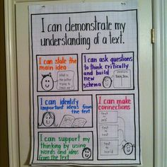 anchor charts for connections | Anchor Charts and videos regarding all Reading Comprehension skills.