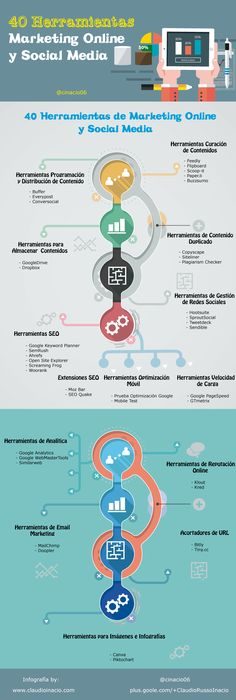 40 herramientas para Marketing Online y Redes Sociales #infografia #socialmedia #marketing