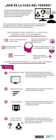 ¿Qué es la Caza del tesoro? atrévete a utilizarla dentro del aula - Inevery Crea México