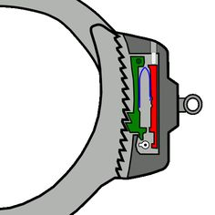 """art-of-lockpicking: """" Picking handcuffs, while does take practice, is relevantly simple in theory. All we need to do is mimic the form and motion of the key in the locking mechanism. This can be accomplished with any small strand of hard but formable. Survival Life Hacks, Survival Tools, Camping Survival, Outdoor Survival, Survival Prepping, Emergency Preparedness, Wilderness Survival, 1000 Lifehacks, Urban Survival"""