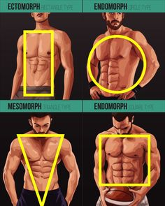 Six Pack Abs Workout fоr Men Abs And Cardio Workout, Gym Workout Chart, Abs Workout Routines, Weight Training Workouts, Gym Workout Tips, Workout Videos, At Home Workouts, Muscle Fitness, Health Fitness