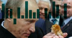 GDP & New Sanctions for Russia