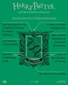 Show details for Slytherin Jacket Symbols Infogrpahic FOR WEB - Hogwarts Slytherin Harry Potter, Slytherin Pride, Slytherin Aesthetic, Harry Potter Aesthetic, Harry Potter Facts, Harry Potter Universal, Harry Potter World, Slytherin Quotes, Slytherin House