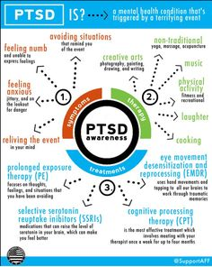 Very instructive information we should all understand! #PTSD