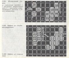 Рисунчатый шов. Филейная вышивка
