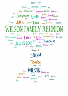 It's simple as 1-2-3 to create from Familytreeartogy.com Design Studio a beautiful Family Name Tree
