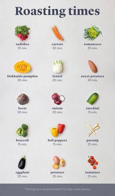 Roasted Vegetable Recipes, Veggie Recipes, Healthy Recipes, Vegetable Roasting Times, Grilled Vegetables Oven, Best Roasted Vegetables, Healthy Food, How To Roast Vegetables, Roasted Vegetables Seasoning