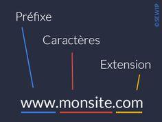 Nom de domaine Site Internet, Extensions, Characters, Vocabulary, Computer Science